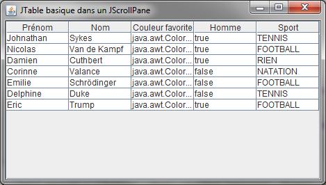 Creation Interface Graphique Avec Swing Les Tableaux Jtable